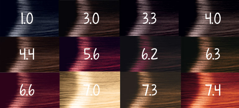 What Do The Numbers On Your Hair Color Box Mean Cameleo On Your