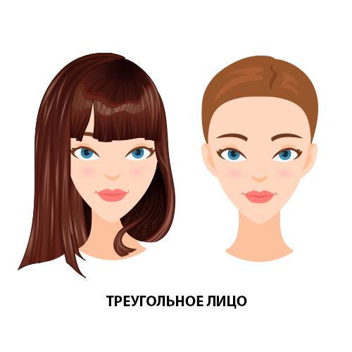 Twarz_trojkatna